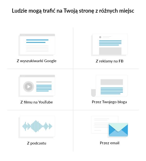 Marketing internetowy - jak zacząć, narzędzia i 3 przykłady 10