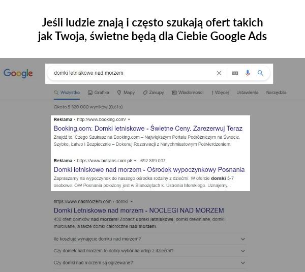 lejki sprzedaży wGoogle Ads