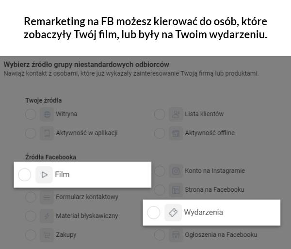 rodzaje targetowania kampanii remarketingowej nafacebooku